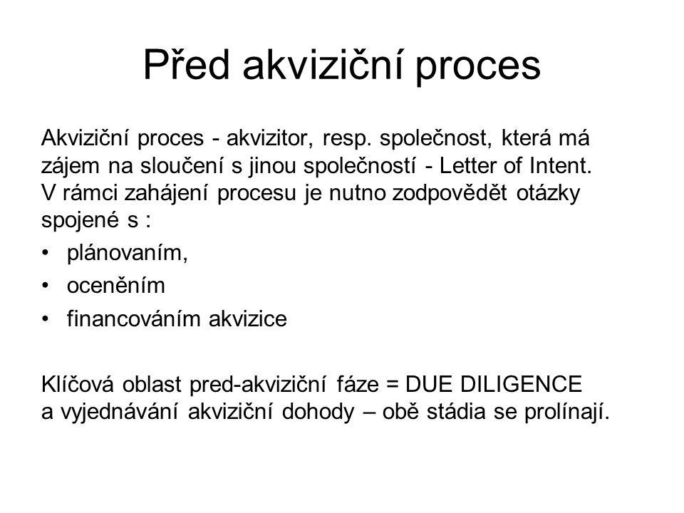 Před akviziční proces Akviziční proces - akvizitor, resp. společnost, která má zájem na sloučení s jinou společností - Letter of Intent. V rámci zaháj