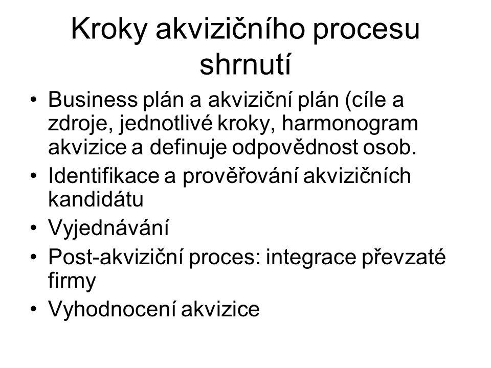 Kroky akvizičního procesu shrnutí Business plán a akviziční plán (cíle a zdroje, jednotlivé kroky, harmonogram akvizice a definuje odpovědnost osob. I