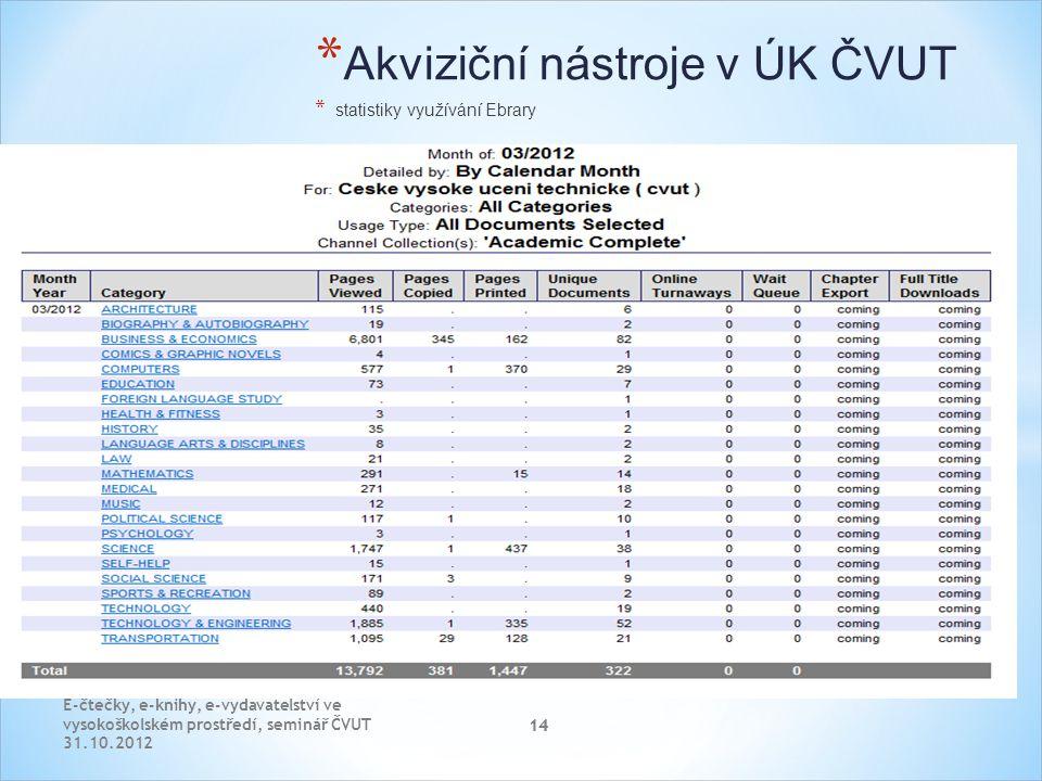 14 * Ebrary * Akviziční nástroje v ÚK ČVUT * statistiky využívání Ebrary E-čtečky, e-knihy, e-vydavatelství ve vysokoškolském prostředí, seminář ČVUT 31.10.2012 14