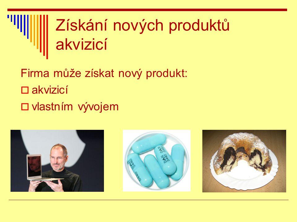 Získání nových produktů akvizicí Firma může získat nový produkt:  akvizicí  vlastním vývojem