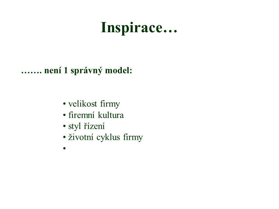 Inspirace… …….