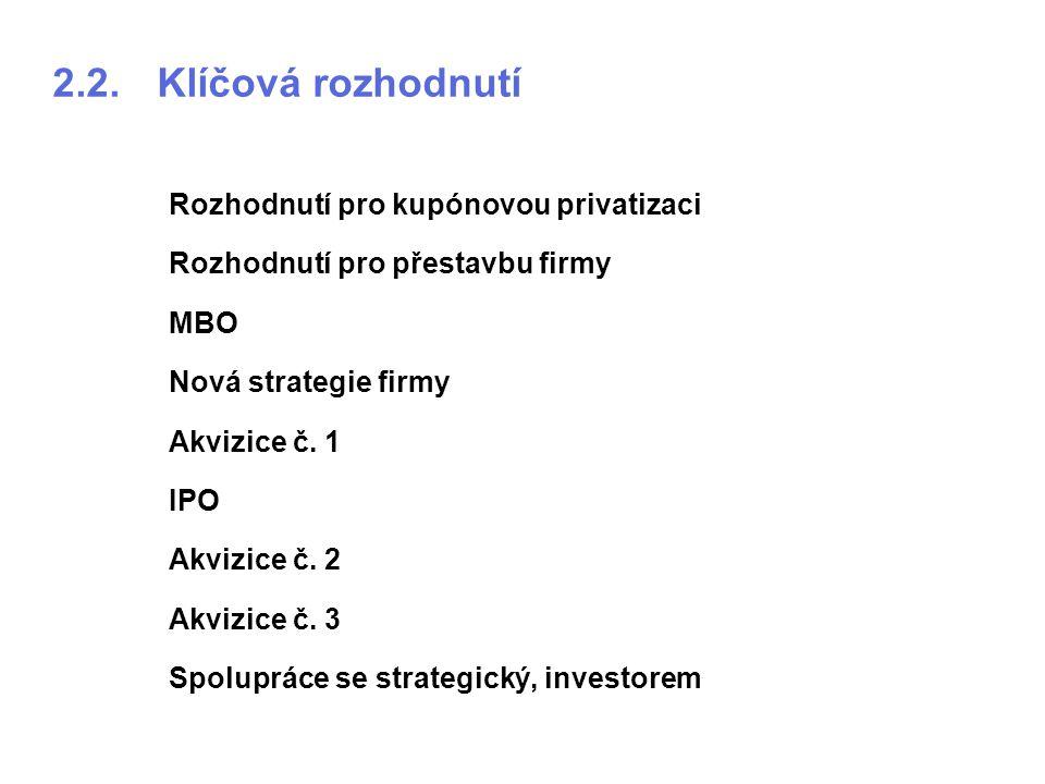 2.2.Klíčová rozhodnutí Rozhodnutí pro kupónovou privatizaci Rozhodnutí pro přestavbu firmy MBO Nová strategie firmy Akvizice č. 1 IPO Akvizice č. 2 Ak