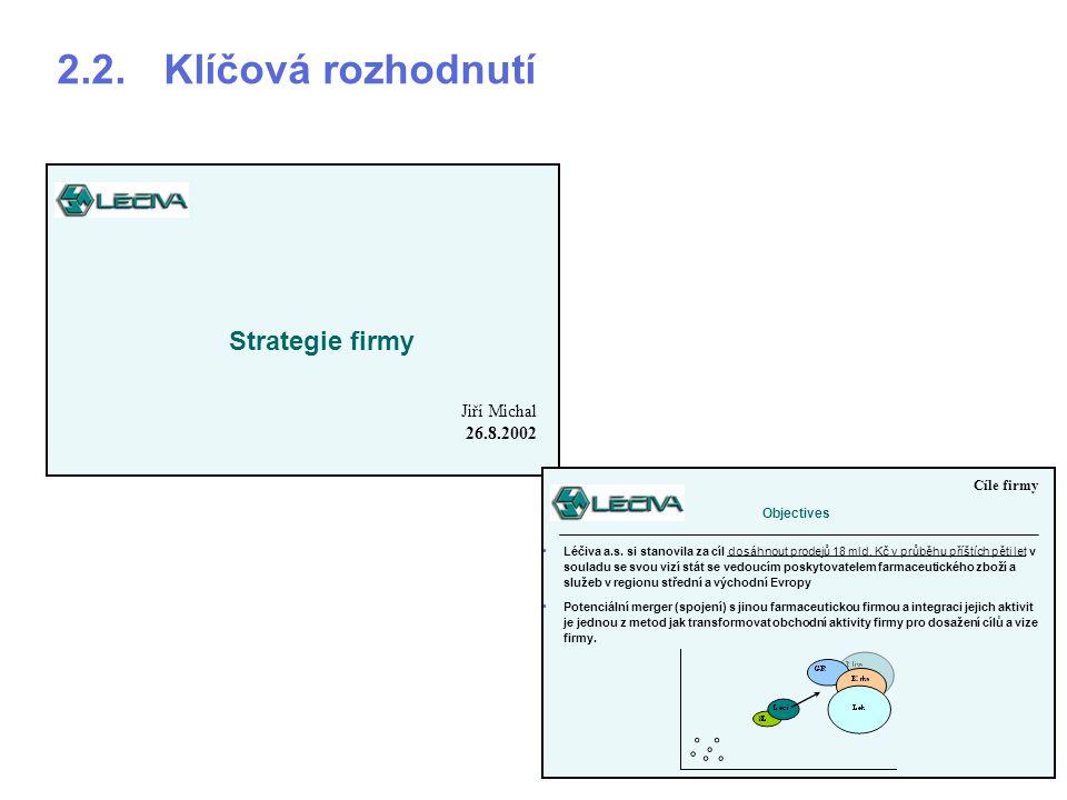 2.2.Klíčová rozhodnutí Strategie firmy Jiří Michal 26.8.2002 Cíle firmy Léčiva a.s.