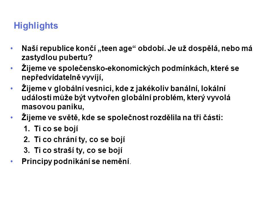 """Highlights Naší republice končí """"teen age období."""
