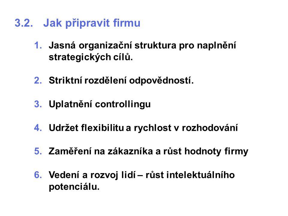 3.2.Jak připravit firmu 1.Jasná organizační struktura pro naplnění strategických cílů. 2.Striktní rozdělení odpovědností. 3.Uplatnění controllingu 4.U