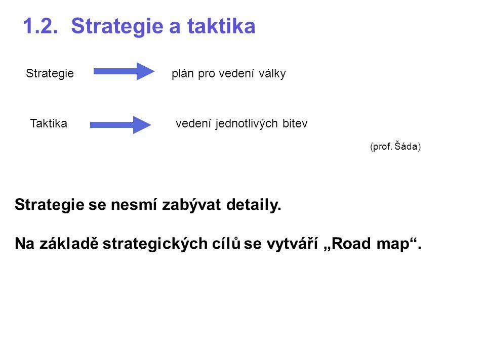 1.2.Strategie a taktika Strategieplán pro vedení války Taktikavedení jednotlivých bitev (prof. Šáda) Strategie se nesmí zabývat detaily. Na základě st