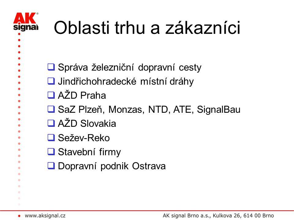 Oblasti trhu a zákazníci  Správa železniční dopravní cesty  Jindřichohradecké místní dráhy  AŽD Praha  SaZ Plzeň, Monzas, NTD, ATE, SignalBau  AŽ
