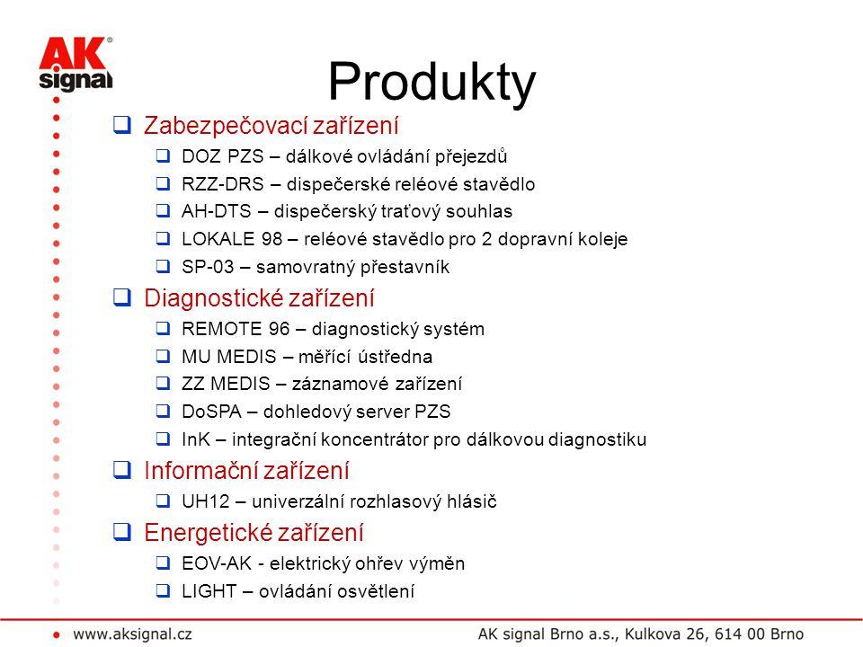 Produkty  Zabezpečovací zařízení  DOZ PZS – dálkové ovládání přejezdů  RZZ-DRS – dispečerské reléové stavědlo  AH-DTS – dispečerský traťový souhla