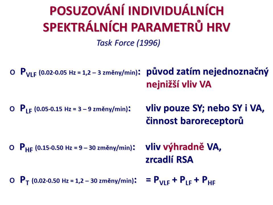 POSUZOVÁNÍ INDIVIDUÁLNÍCH SPEKTRÁLNÍCH PARAMETRŮ HRV Task Force (1996) o P VLF (0.02-0.05 Hz = 1,2 – 3 změny/min) :původ zatím nejednoznačný nejnižší