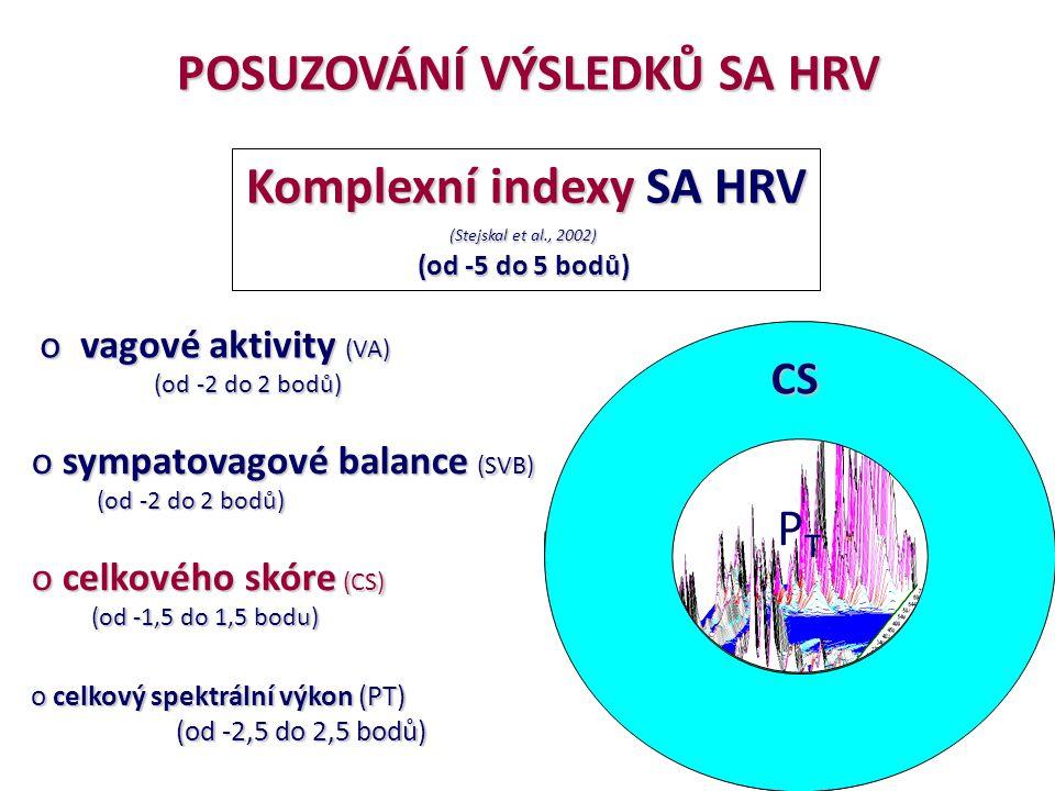 SVB VA Komplexní indexy SA HRV (Stejskal et al., 2002) (od -5 do 5 bodů) o vagové aktivity (VA) (od -2 do 2 bodů) (od -2 do 2 bodů) o sympatovagové ba