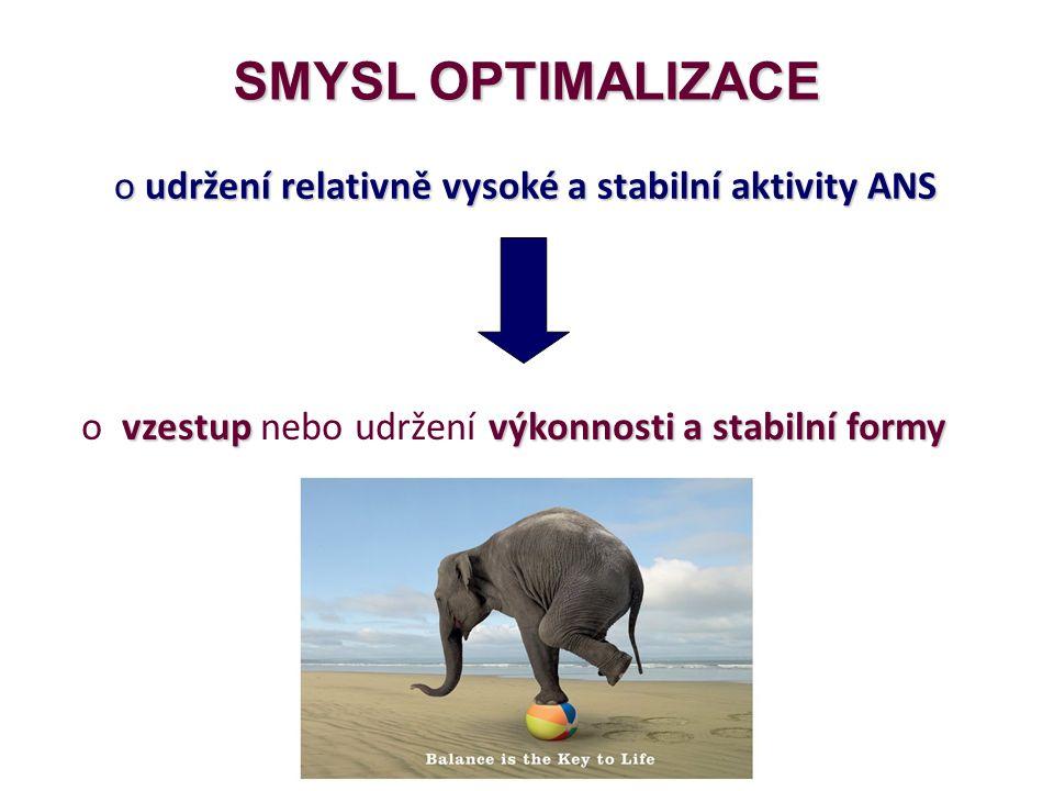SMYSL OPTIMALIZACE vzestupvýkonnosti a stabilní formy o vzestup nebo udržení výkonnosti a stabilní formy o udržení relativně vysoké a stabilní aktivit