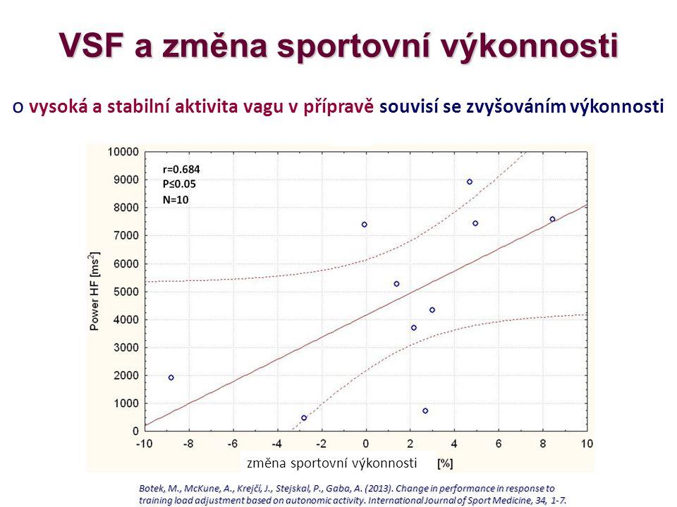 VSF a změna sportovní výkonnosti změna sportovní výkonnosti o vysoká a stabilní aktivita vagu v přípravě souvisí se zvyšováním výkonnosti Botek, M., M