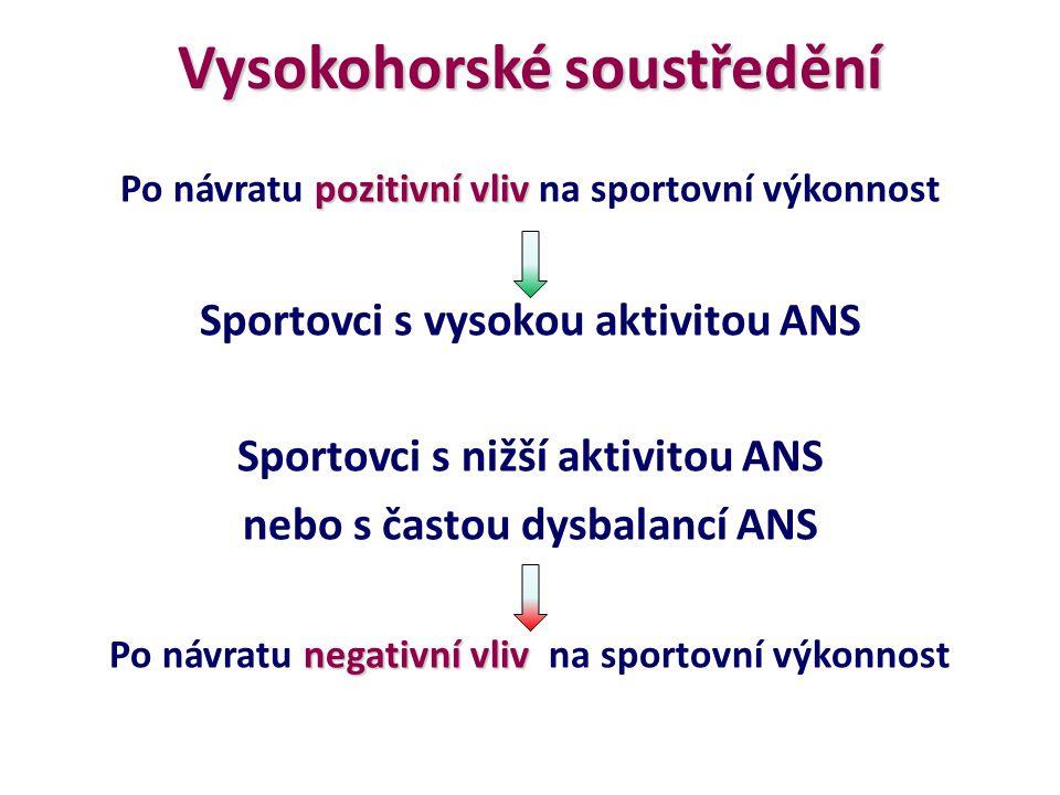 Vysokohorské soustředění pozitivní vliv Po návratu pozitivní vliv na sportovní výkonnost Sportovci s vysokou aktivitou ANS Sportovci s nižší aktivitou
