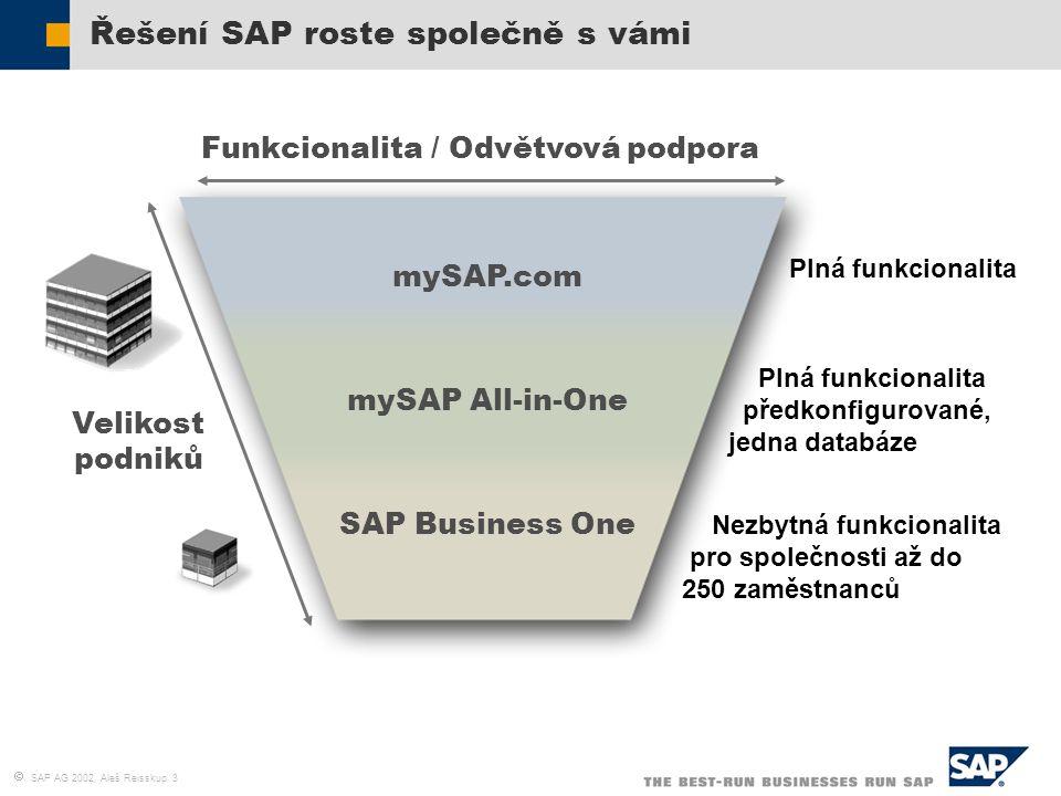  SAP AG 2002, Aleš Reisskup 3 Řešení SAP roste společně s vámi Funkcionalita / Odvětvová podpora Velikost podniků mySAP.com SAP Business One mySAP Al