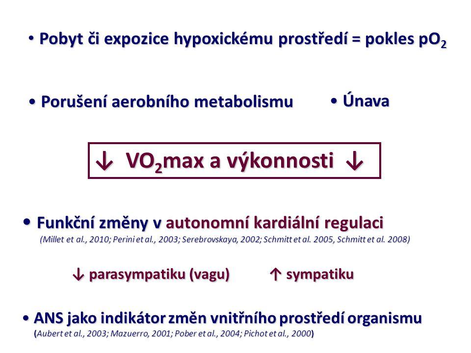 ADAPTACE + ↑ VÝKONNOST ↑ Smysl pobytu + tréninku v hypoxii Smysl pobytu + tréninku v hypoxii .