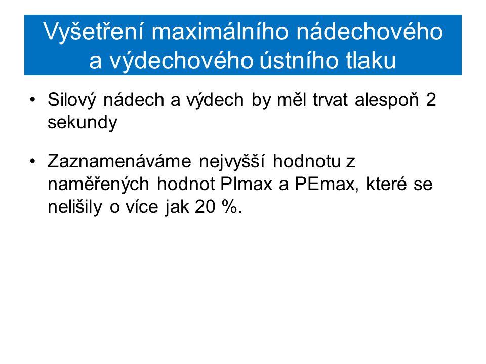 Vyšetření maximálního nádechového a výdechového ústního tlaku Hodnoty norem se liší dle typu použitého měřícího zařízení, věku a pohlaví Pro zdravé ženy by měla být hodnota PImax větší než -50cmH 2 O, PEmax větší než 80cmH 2 O Pro zdravé muže by měla být hodnota PImax větší než -75cmH 2 O, PEmax větší než 100cmH 2 O Hodnoty nižší než 50 % hodnoty normy představují slabost dýchacích svalů