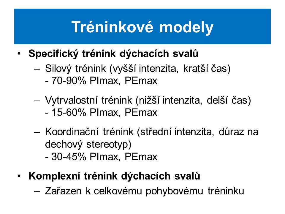 Tréninkové modely Po zvládnutí základní tréninkové polohy (nejčastěji sed), se trénink propojuje se cvičením ve vyšších polohách (stoj, stoj na 1 DK) a se senzomotorickou stimulací – kombinace dýchání přes dechovou pomůcku na labilních pomůckách (např.