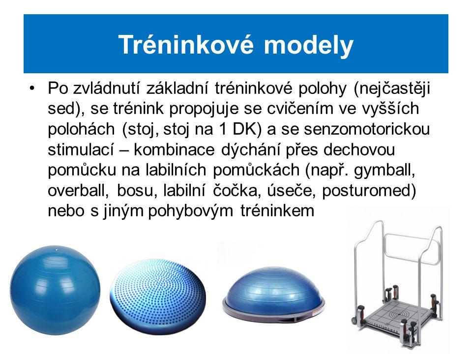 Využití Aktivace dýchacích svalů u sportovců – propojení pohybového tréninku s tréninkem dýchacích svalů (např.