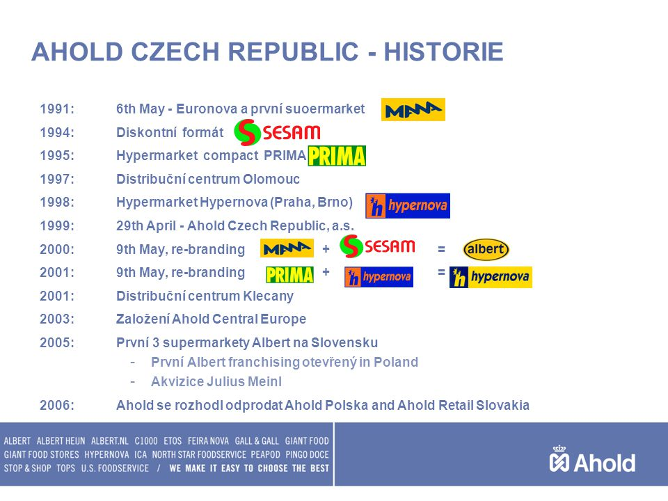 AHOLD CZECH REPUBLIC - HISTORIE 1991: 6th May - Euronova a první suoermarket 1994: Diskontní formát 1995: Hypermarket compact PRIMA 1997:Distribuční c
