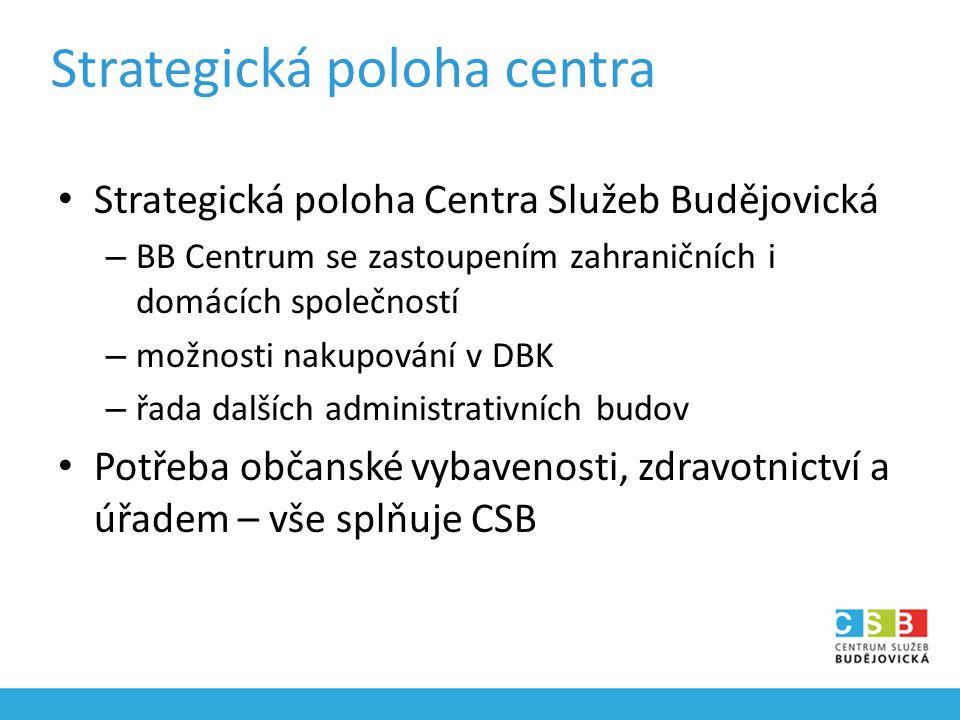 Strategická poloha centra Strategická poloha Centra Služeb Budějovická – BB Centrum se zastoupením zahraničních i domácích společností – možnosti nakupování v DBK – řada dalších administrativních budov Potřeba občanské vybavenosti, zdravotnictví a úřadem – vše splňuje CSB