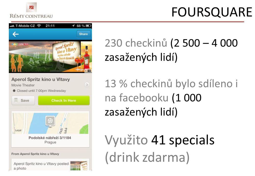 FOURSQUARE 230 checkinů (2 500 – 4 000 zasažených lidí) 13 % checkinů bylo sdíleno i na facebooku (1 000 zasažených lidí) Využito 41 specials (drink zdarma)