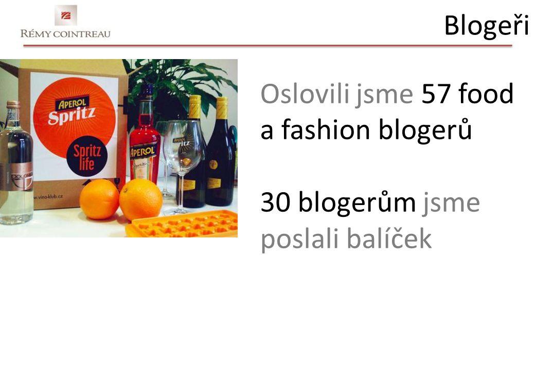 Blogeři Oslovili jsme 57 food a fashion blogerů 30 blogerům jsme poslali balíček