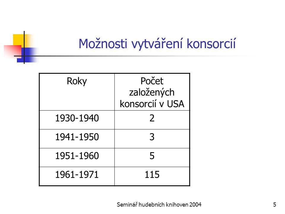 Seminář hudebních knihoven 20045 Možnosti vytváření konsorcií RokyPočet založených konsorcií v USA 1930-19402 1941-19503 1951-19605 1961-1971115