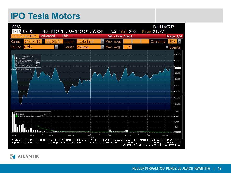 NEJLEPŠÍ KVALITOU PENĚZ JE JEJICH KVANTITA | 12  NWR IPO Tesla Motors