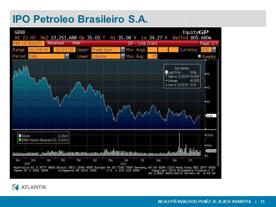 NEJLEPŠÍ KVALITOU PENĚZ JE JEJICH KVANTITA | 13  NWR IPO Petroleo Brasileiro S.A.