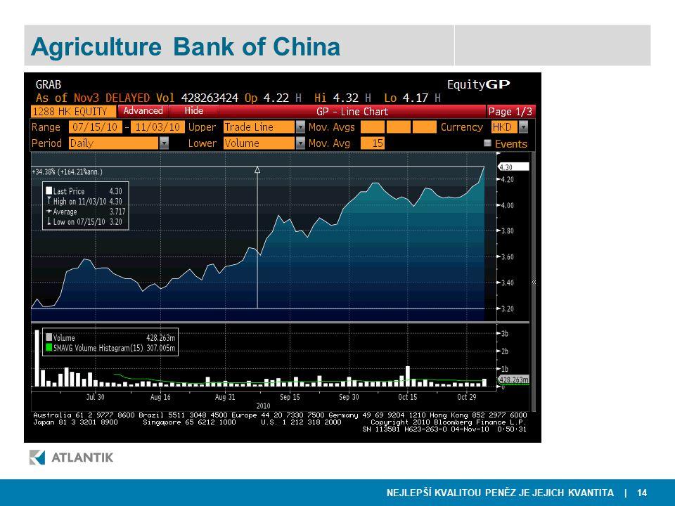 NEJLEPŠÍ KVALITOU PENĚZ JE JEJICH KVANTITA | 14  NWR Agriculture Bank of China