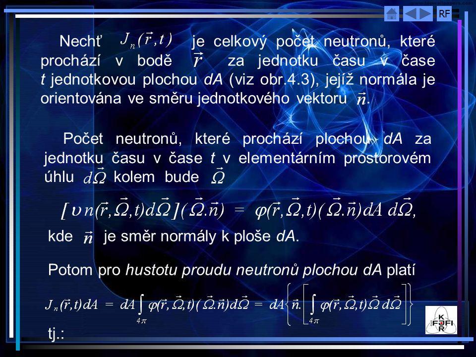 RF Nechť je celkový počet neutronů, které prochází v bodě za jednotku času v čase t jednotkovou plochou dA (viz obr.4.3), jejíž normála je orientována