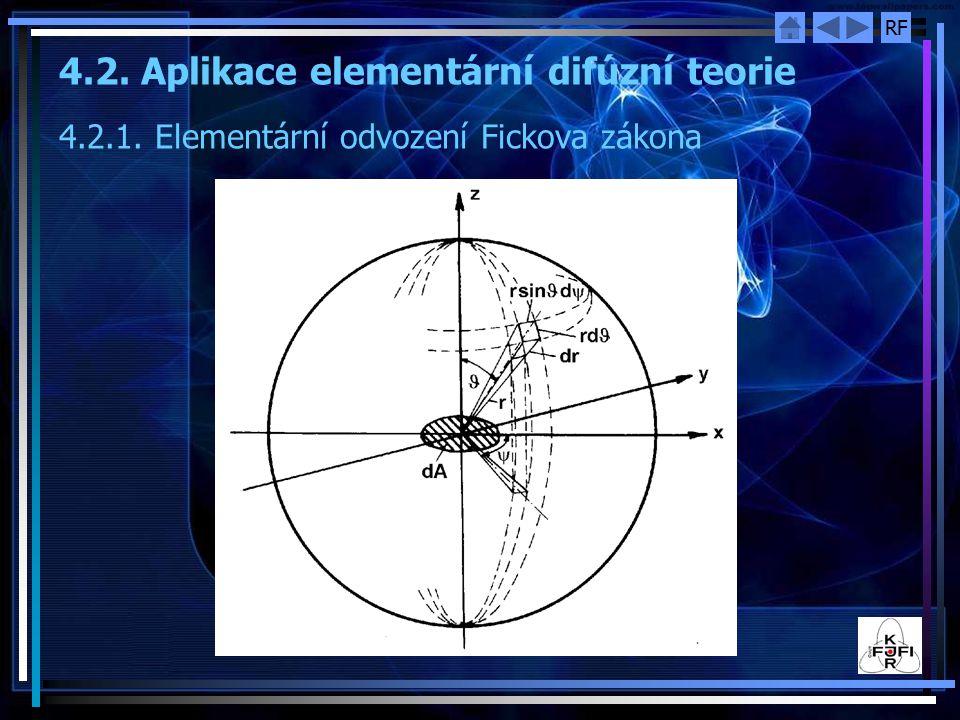 RF 4.2. Aplikace elementární difúzní teorie 4.2.1. Elementární odvození Fickova zákona