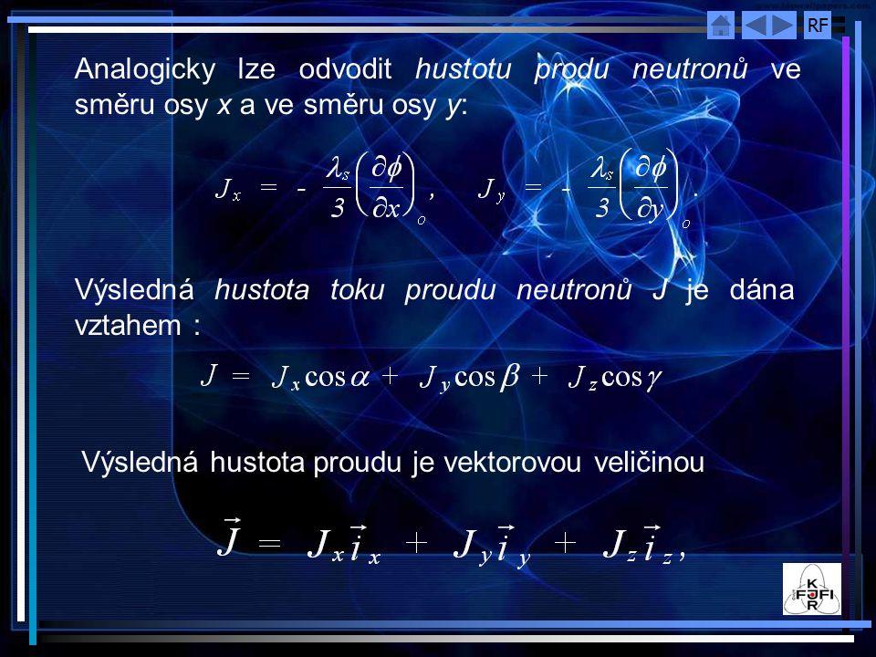 RF Analogicky lze odvodit hustotu produ neutronů ve směru osy x a ve směru osy y: Výsledná hustota toku proudu neutronů J je dána vztahem : Výsledná h