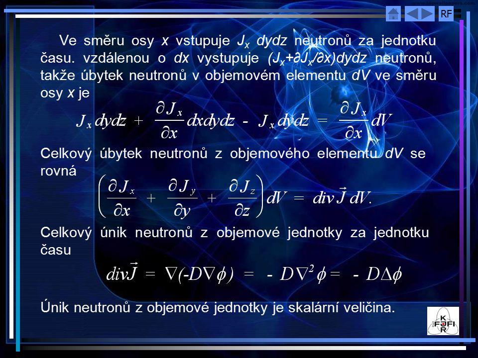 RF Ve směru osy x vstupuje J x dydz neutronů za jednotku času. vzdálenou o dx vystupuje (J x +∂J x /∂x)dydz neutronů, takže úbytek neutronů v objemové