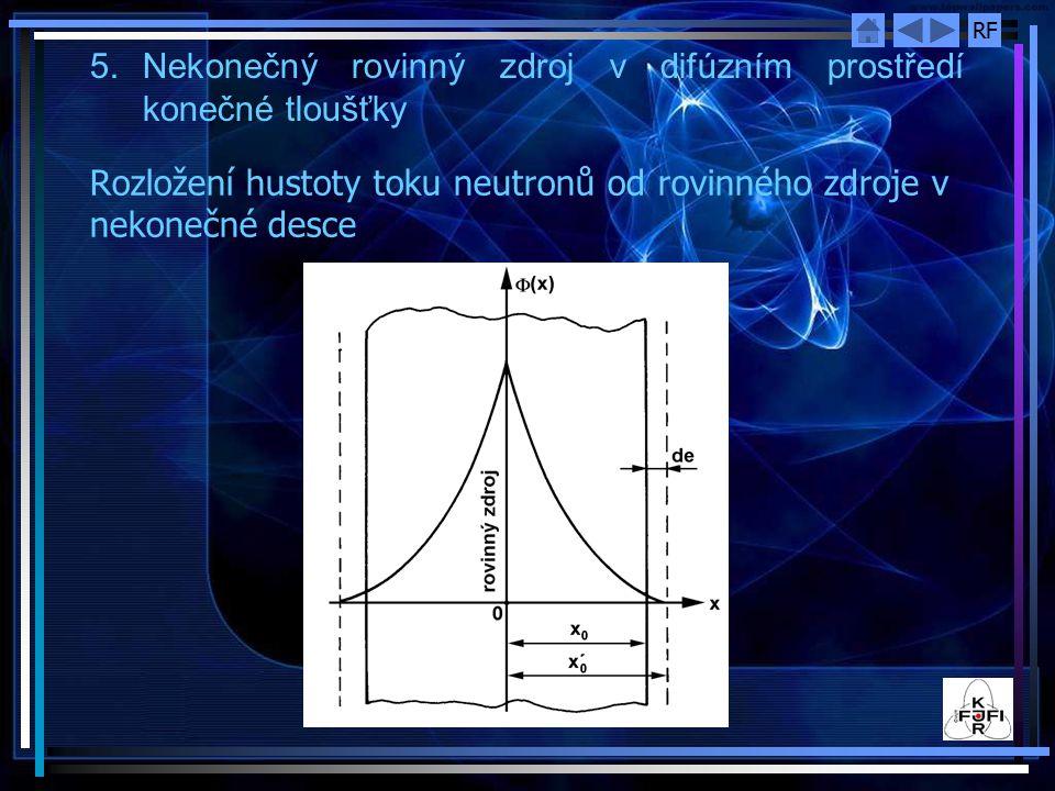 RF 5. Nekonečný rovinný zdroj v difúzním prostředí konečné tloušťky Rozložení hustoty toku neutronů od rovinného zdroje v nekonečné desce
