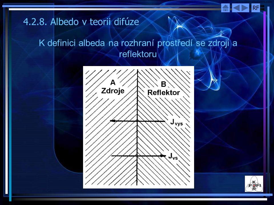 RF 4.2.8. Albedo v teorii difúze K definici albeda na rozhraní prostředí se zdroji a reflektoru