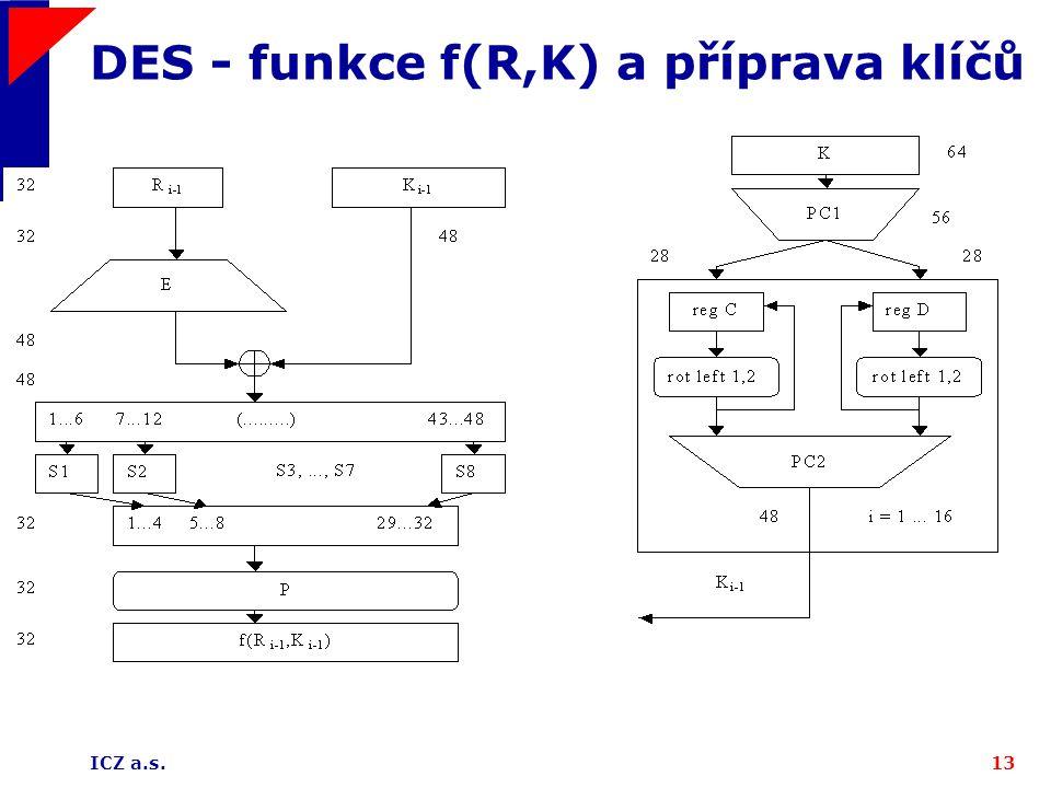 ICZ a.s.13 DES - funkce f(R,K) a příprava klíčů