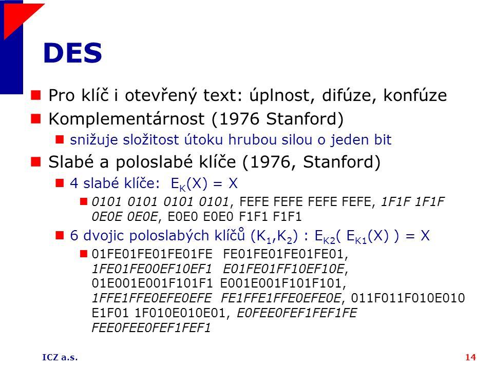 ICZ a.s.14 DES Pro klíč i otevřený text: úplnost, difúze, konfúze Komplementárnost (1976 Stanford) snižuje složitost útoku hrubou silou o jeden bit Slabé a poloslabé klíče (1976, Stanford) 4 slabé klíče: E K (X) = X 0101 0101 0101 0101, FEFE FEFE FEFE FEFE, 1F1F 1F1F 0E0E 0E0E, E0E0 E0E0 F1F1 F1F1 6 dvojic poloslabých klíčů (K 1,K 2 ) : E K2 ( E K1 (X) ) = X 01FE01FE01FE01FE FE01FE01FE01FE01, 1FE01FE00EF10EF1 E01FE01FF10EF10E, 01E001E001F101F1 E001E001F101F101, 1FFE1FFE0EFE0EFE FE1FFE1FFE0EFE0E, 011F011F010E010 E1F01 1F010E010E01, E0FEE0FEF1FEF1FE FEE0FEE0FEF1FEF1