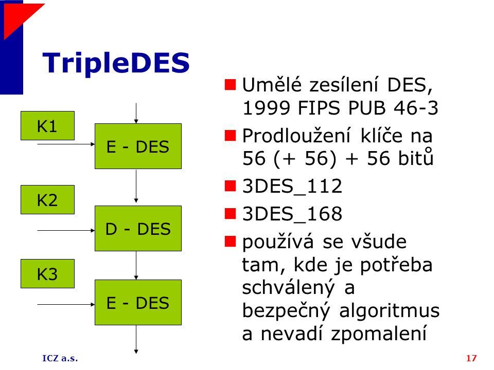 ICZ a.s.17 TripleDES Umělé zesílení DES, 1999 FIPS PUB 46-3 Prodloužení klíče na 56 (+ 56) + 56 bitů 3DES_112 3DES_168 používá se všude tam, kde je potřeba schválený a bezpečný algoritmus a nevadí zpomalení E - DES D - DES E - DES K2 K1 K3