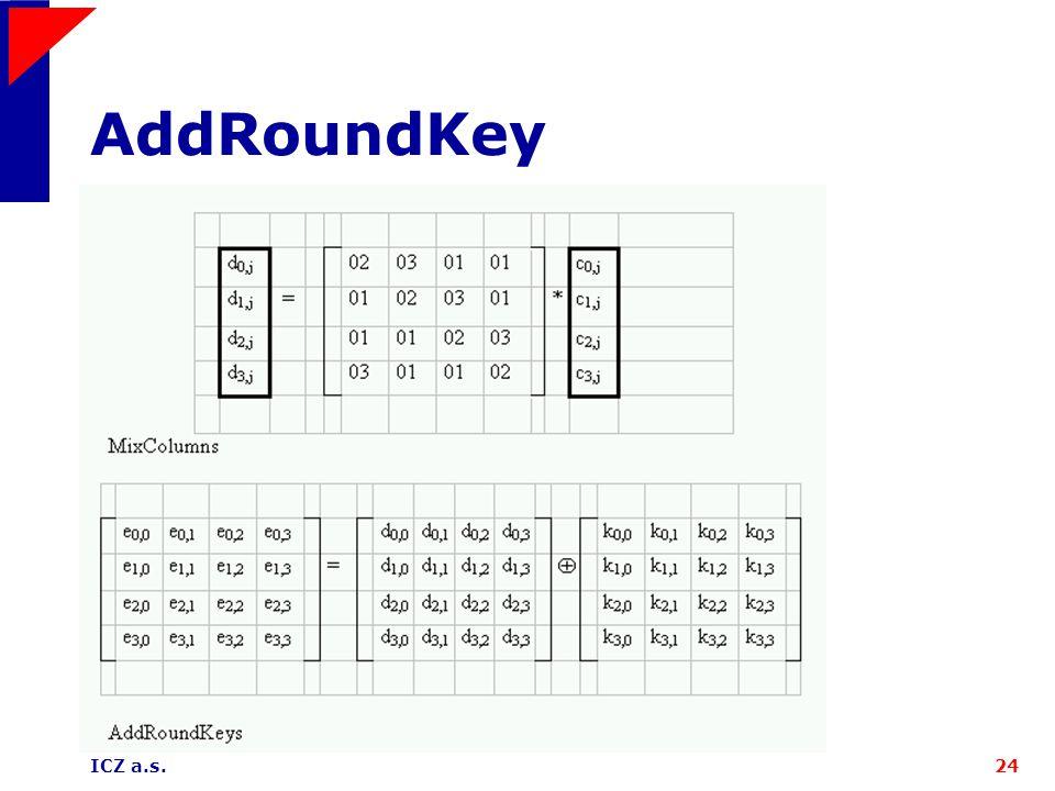 ICZ a.s.24 AddRoundKey