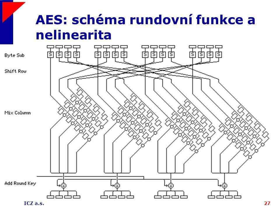 ICZ a.s.27 AES: schéma rundovní funkce a nelinearita