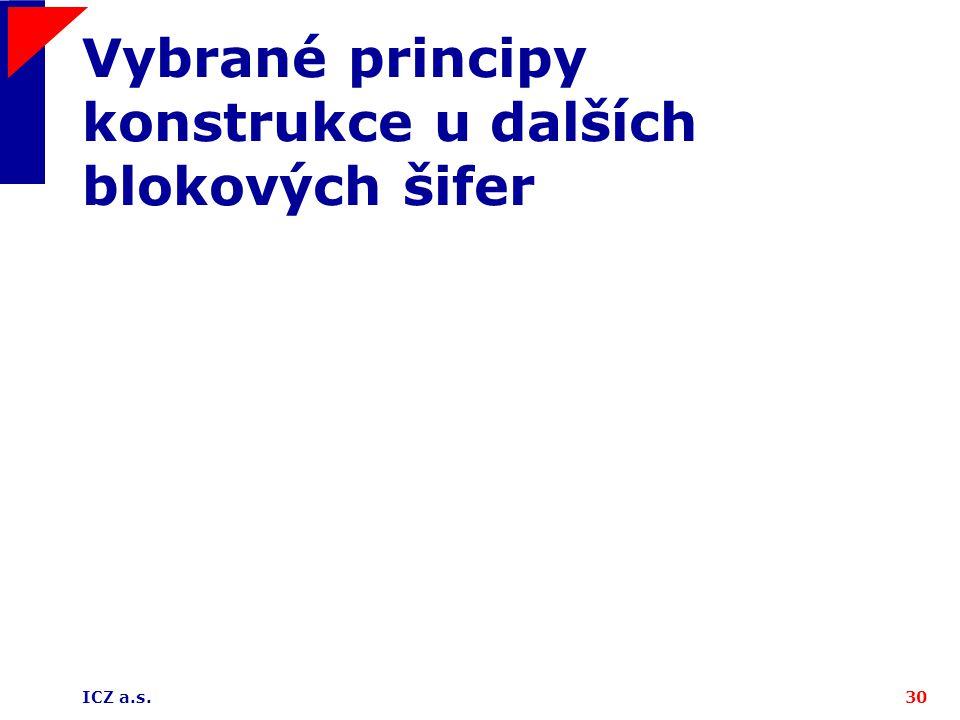 ICZ a.s.30 Vybrané principy konstrukce u dalších blokových šifer