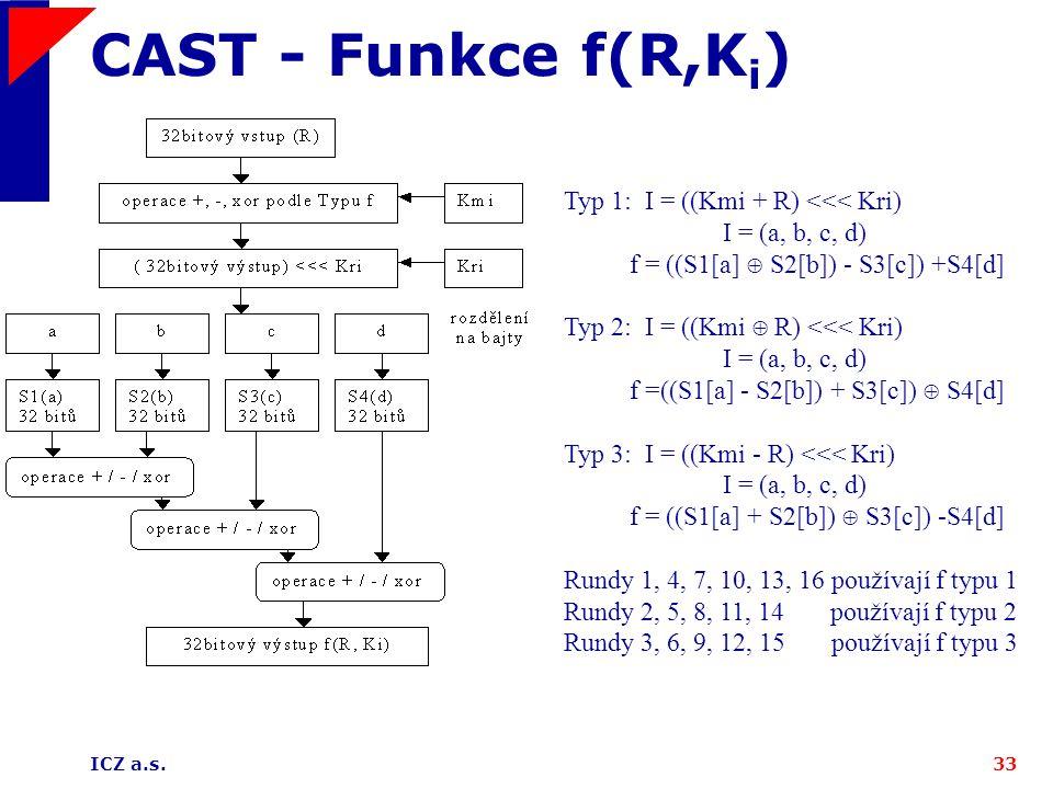 ICZ a.s.33 Typ 1: I = ((Kmi + R) <<< Kri) I = (a, b, c, d) f = ((S1[a]  S2[b]) - S3[c]) +S4[d] Typ 2: I = ((Kmi  R) <<< Kri) I = (a, b, c, d) f =((S1[a] - S2[b]) + S3[c])  S4[d] Typ 3: I = ((Kmi - R) <<< Kri) I = (a, b, c, d) f = ((S1[a] + S2[b])  S3[c]) -S4[d] Rundy 1, 4, 7, 10, 13, 16 používají f typu 1 Rundy 2, 5, 8, 11, 14 používají f typu 2 Rundy 3, 6, 9, 12, 15 používají f typu 3 CAST - Funkce f(R,K i )