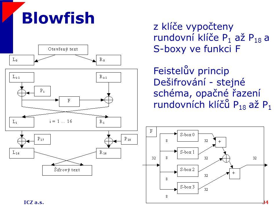 ICZ a.s.34 Blowfish z klíče vypočteny rundovní klíče P 1 až P 18 a S-boxy ve funkci F Feistelův princip Dešifrování - stejné schéma, opačné řazení run