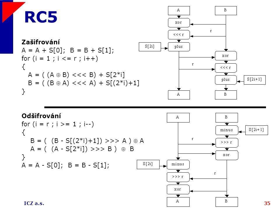 ICZ a.s.35 RC5 Zašifrování A = A + S[0]; B = B + S[1]; for (i = 1 ; i <= r ; i++) { A = ( (A  B) <<< B) + S[2*i] B = ( (B  A) <<< A) + S[(2*i)+1] } Odšifrování for (i = r ; i >= 1 ; i--) { B = ( (B - S[(2*i)+1]) >>> A )  A A = ( (A - S[2*i]) >>> B )  B } A = A - S[0]; B = B - S[1];