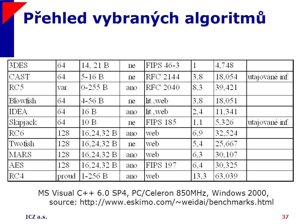 ICZ a.s.37 Přehled vybraných algoritmů MS Visual C++ 6.0 SP4, PC/Celeron 850MHz, Windows 2000, source: http://www.eskimo.com/~weidai/benchmarks.html