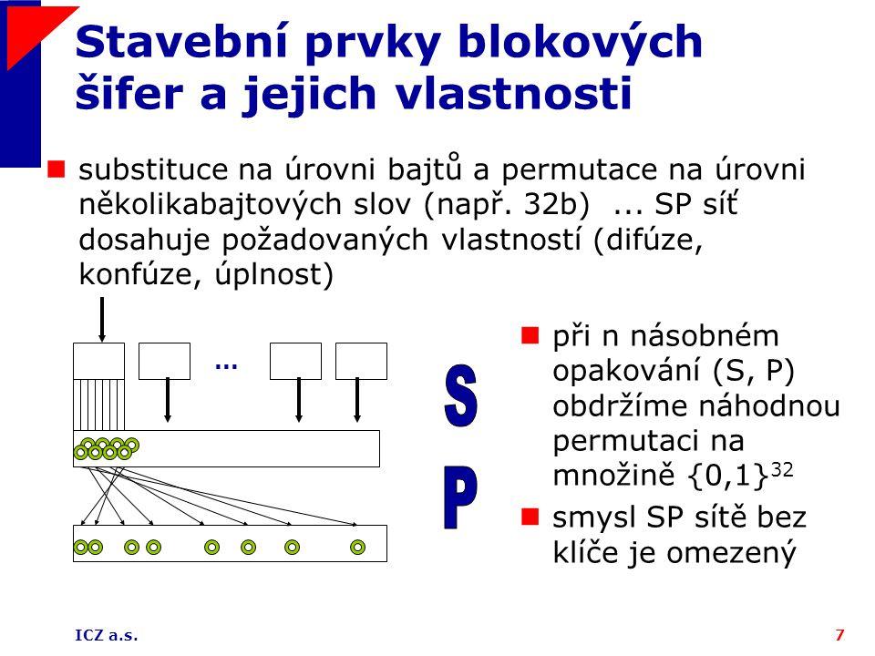ICZ a.s.7 Stavební prvky blokových šifer a jejich vlastnosti substituce na úrovni bajtů a permutace na úrovni několikabajtových slov (např. 32b)... SP