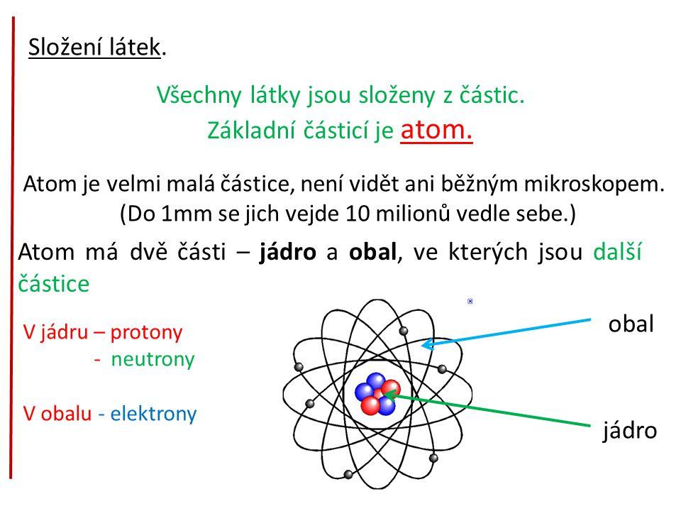 Složení látek. Všechny látky jsou složeny z částic. Základní částicí je atom. Atom je velmi malá částice, není vidět ani běžným mikroskopem. (Do 1mm s