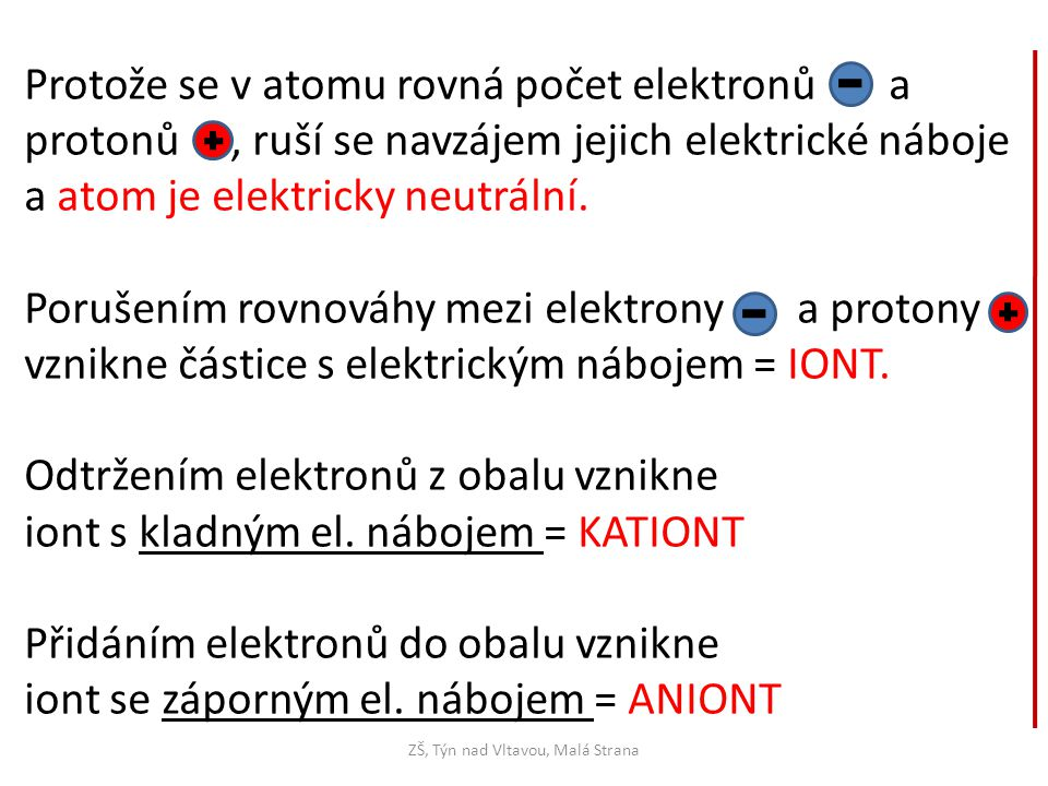 ZŠ, Týn nad Vltavou, Malá Strana Protože se v atomu rovná počet elektronů a protonů, ruší se navzájem jejich elektrické náboje a atom je elektricky ne