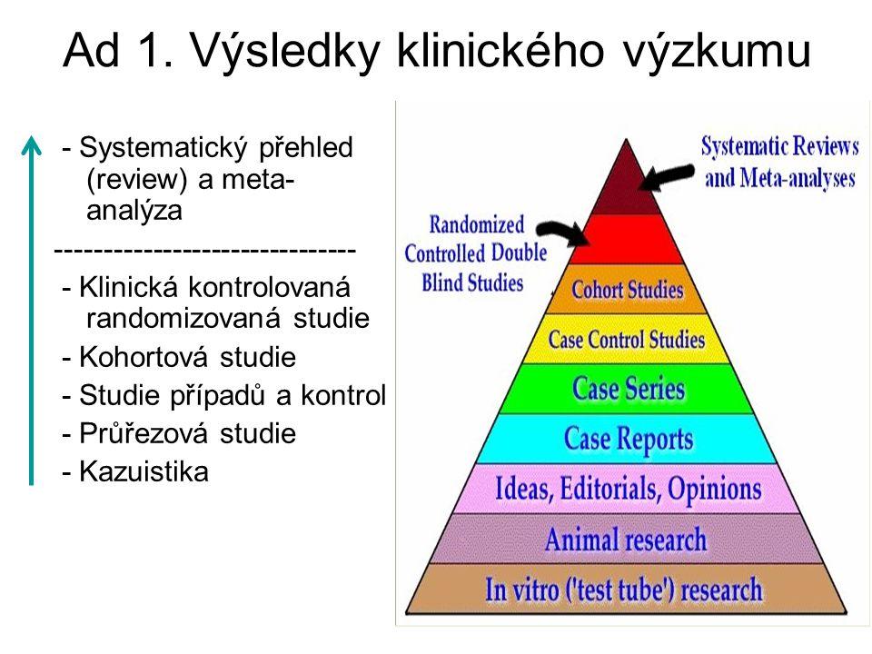 Ad 1. Výsledky klinického výzkumu - Systematický přehled (review) a meta- analýza ------------------------------- - Klinická kontrolovaná randomizovan
